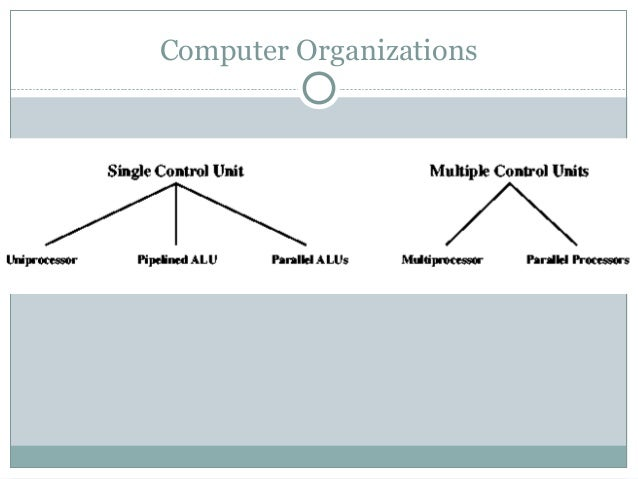 Parallel processing Concepts
