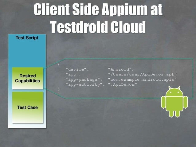 Parallel Test Runs With Appium On Real Mobile Devices