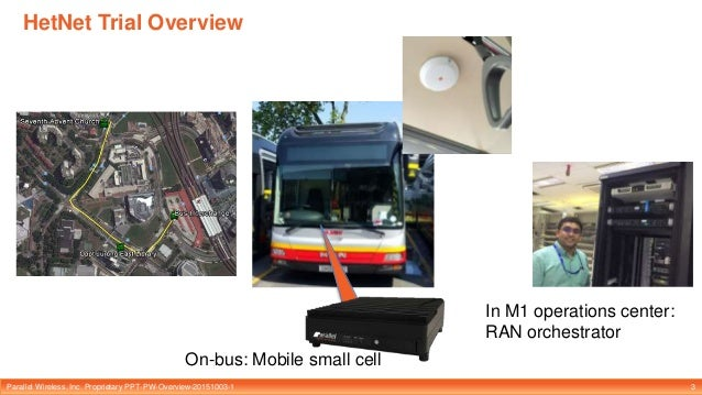 Parallel Wireless, Inc. Proprietary PPT-PW-Overview-20151003-1 HetNet Trial Overview 3 On-bus: Mobile small cell In M1 ope...