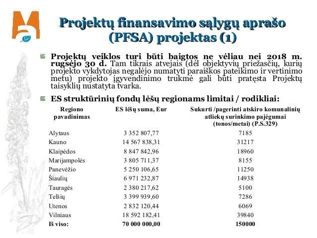 Projektų finansavimo sąlygų aprašoProjektų finansavimo sąlygų aprašo (PFSA) projektas (1)(PFSA) projektas (1) Projektų vei...