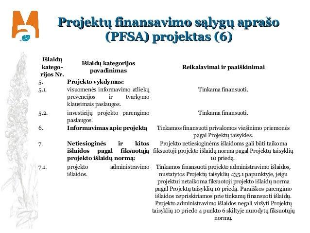 Projektų finansavimo sąlygų aprašoProjektų finansavimo sąlygų aprašo (PFSA) projektas ((PFSA) projektas (66)) Išlaidų kate...