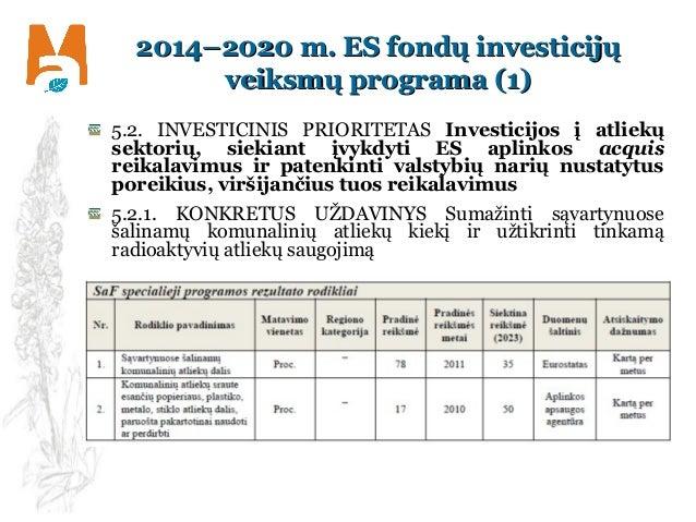 2014–2020 m. ES fondų investicijų2014–2020 m. ES fondų investicijų veiksmų programa (1)veiksmų programa (1) 5.2. INVESTICI...
