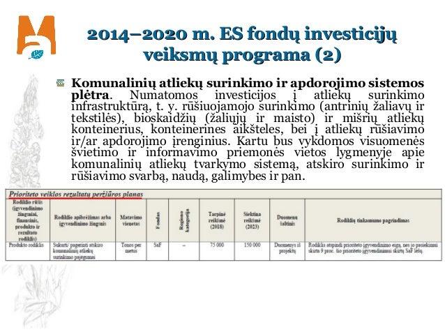 2014–2020 m. ES fondų investicijų2014–2020 m. ES fondų investicijų veiksmų programa (2)veiksmų programa (2) Komunalinių at...