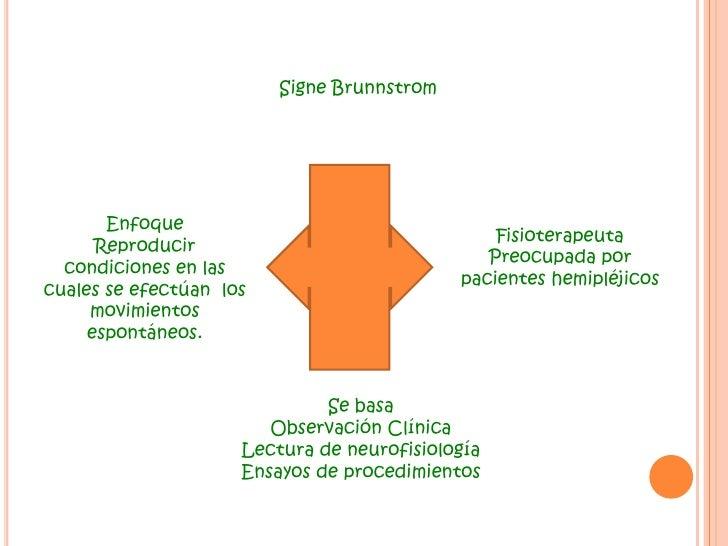 Técnica de Brunstom<br />