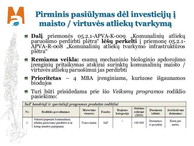 """Pirminis pasiūlymas dėl investicijų į maisto / virtuvės atliekų tvarkymą Dalį priemonės 05.2.1-APVA-K-009 """"Komunalinių atl..."""