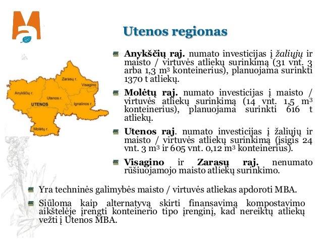 Utenos regionas Anykščių raj. numato investicijas į žaliųjų ir maisto / virtuvės atliekų surinkimą (31 vnt. 3 arba 1,3 m3 ...