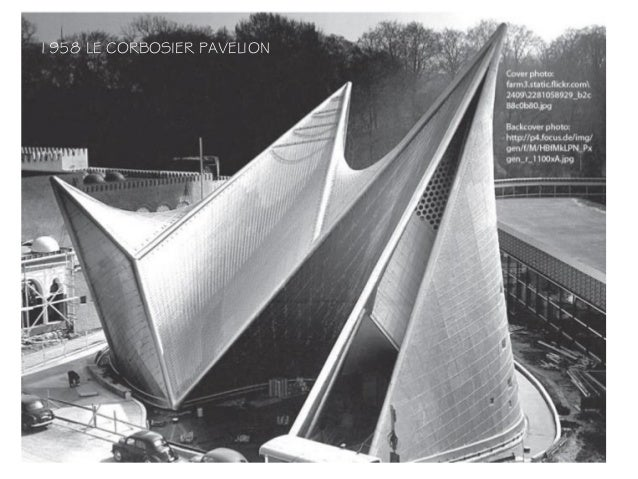 Parametricism - Parametric Architecture and Design