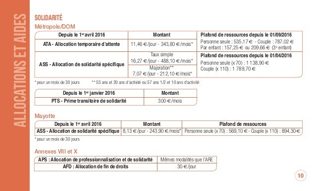 Param tres utiles - Plafond de ressources allocations familiales ...