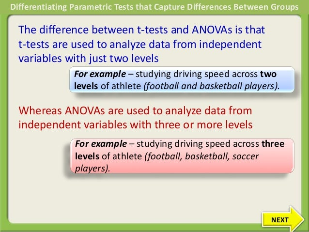 The Difference Between T Tests And Anovas