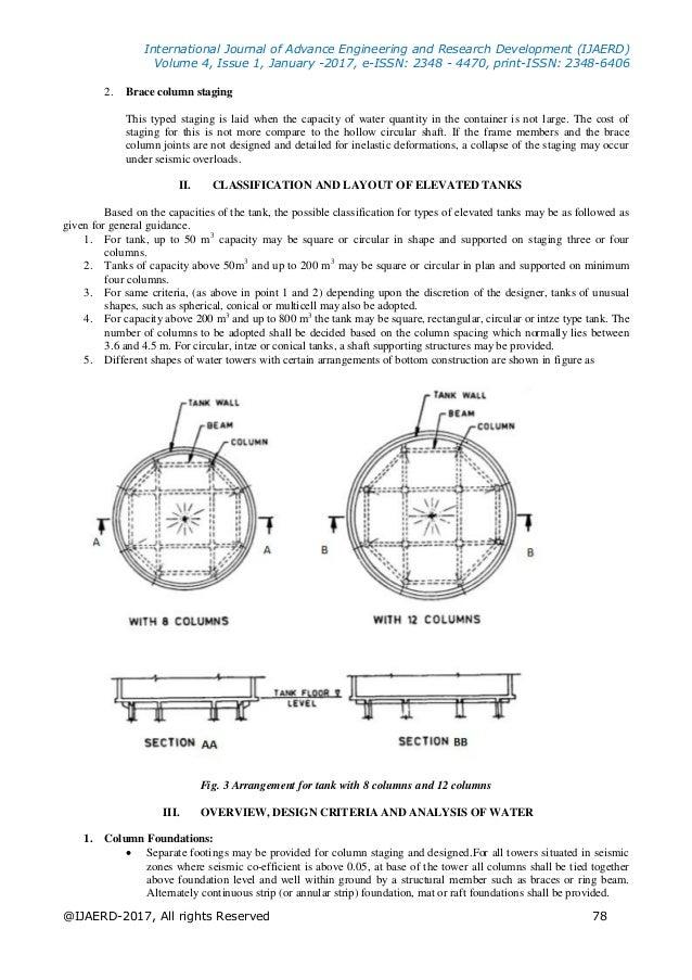 design of rcc overhead water tank pdf