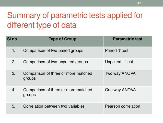 comparison of two different types of What are the general rules for comparing different data when c does the comparison does it convert the smaller data type whenever you compare two different.