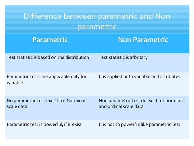 Descriptive vs. Inferential Statistics: What's the Difference?
