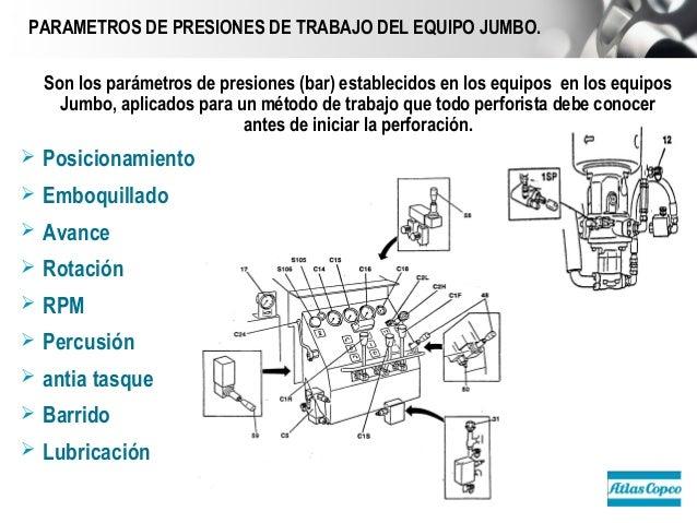 Parametros perforación jme may 13 Slide 3