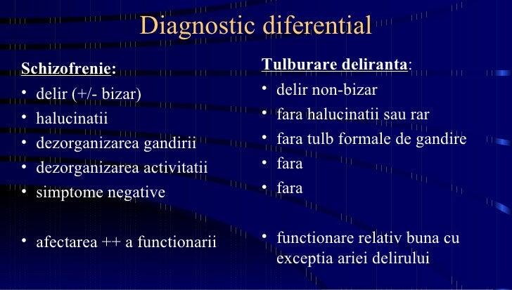 Diagnostic diferential <ul><li>Schizofrenie : </li></ul><ul><li>delir (+/- bizar) </li></ul><ul><li>halucinatii </li></ul>...
