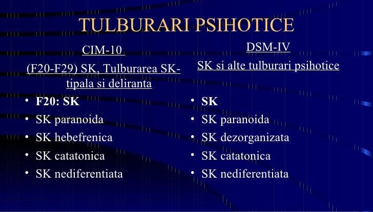 TULBURARI PSIHOTICE <ul><li>CIM-10  </li></ul><ul><li>(F20-F29) SK, Tulburarea SK-tipala si deliranta </li></ul><ul><li>F2...