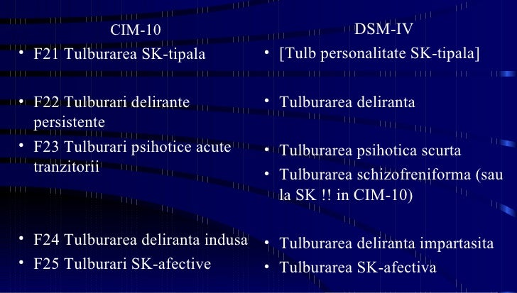 <ul><li>CIM-10 </li></ul><ul><li>F21 Tulburarea SK-tipala </li></ul><ul><li>F22 Tulburari delirante persistente </li></ul>...