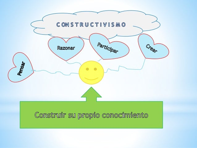 Insertar_pp_a_clase_virtual.ppt Slide 2