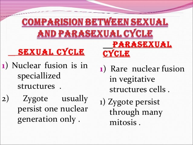Parasexual reproduction