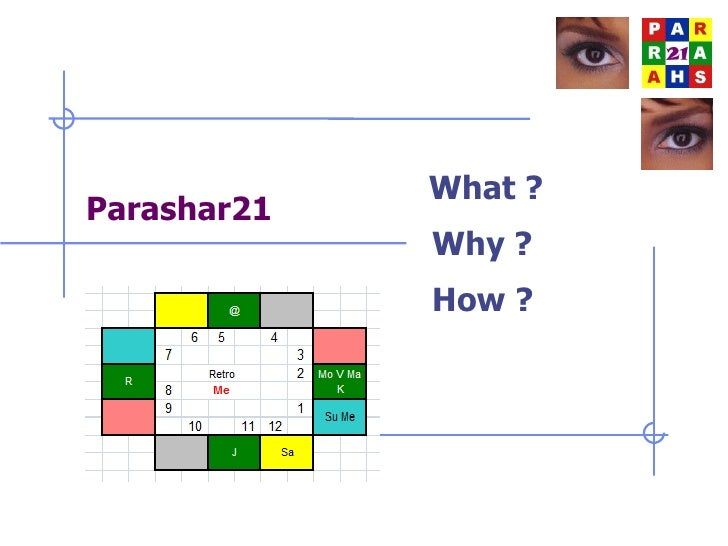Parashar21  What ? Why ?  How ?