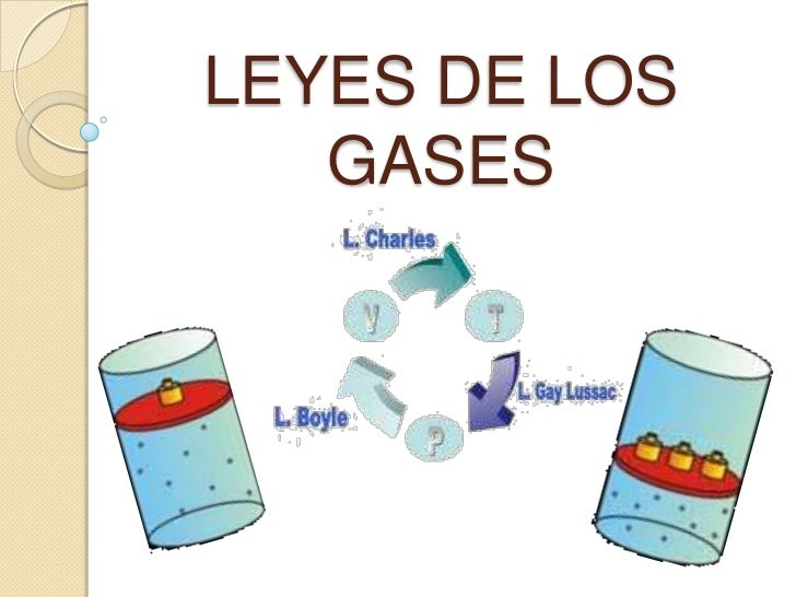 Gas Ideal Y Sus Leyes