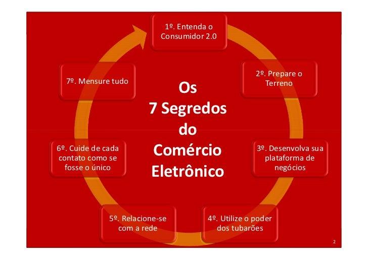 Os 7 Segredos do Comércio Eletrônico - 22ago09 - SP Slide 2