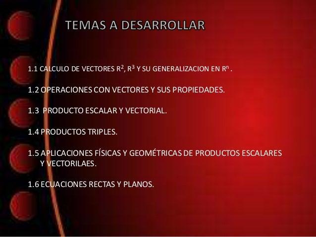 1.1 CALCULO DE VECTORES R2, R3 Y SU GENERALIZACION EN Rn .1.2 OPERACIONES CON VECTORES Y SUS PROPIEDADES.1.3 PRODUCTO ESCA...