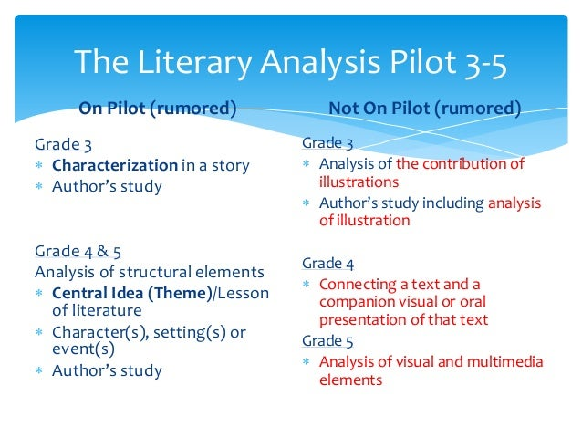 an essay on the importance of setting to the central theme of a story Giving examples of themes in literature isn't too difficult love  the main subject  that is being discussed or described in a piece of writing, a movie, etc  of  definition #1 makes it dangerously easy to confuse theme with plot.
