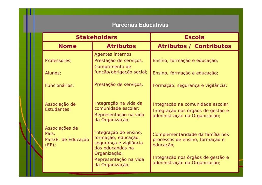 Projeto diagnóstico da farmácia hospitalar no brasil uma proposta de hierarquização dos serviços 8