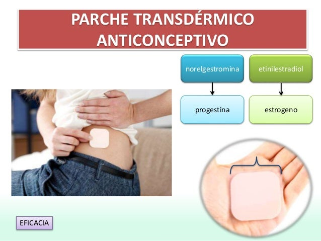 Parche anticonceptivo Mecanismo de acci n