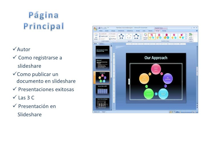 Autor Como registrarse a slideshareComo publicar un documento en slideshare Presentaciones exitosas Las 3 C Presenta...