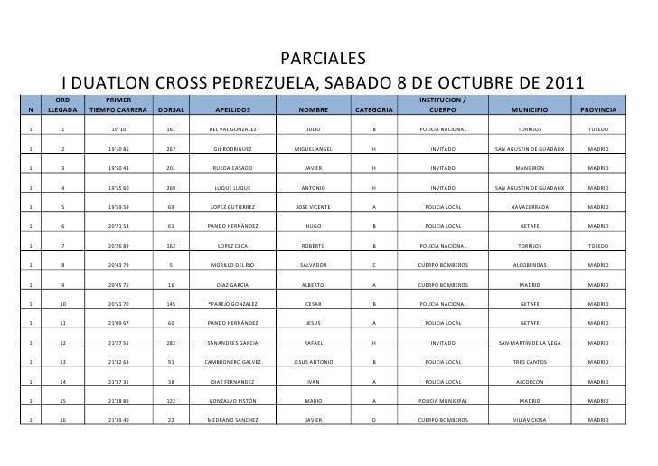 PARCIALES       I DUATLON CROSS PEDREZUELA, SABADO 8 DE OCTUBRE DE 2011      ORD         PRIMER                           ...