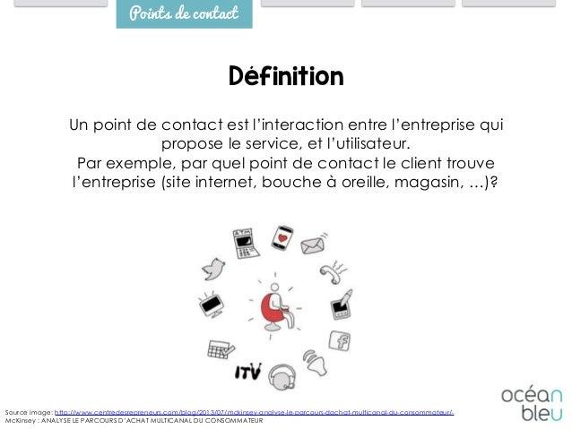 Un point de contact est l'interaction entre l'entreprise qui propose le service, et l'utilisateur. Par exemple, par quel p...