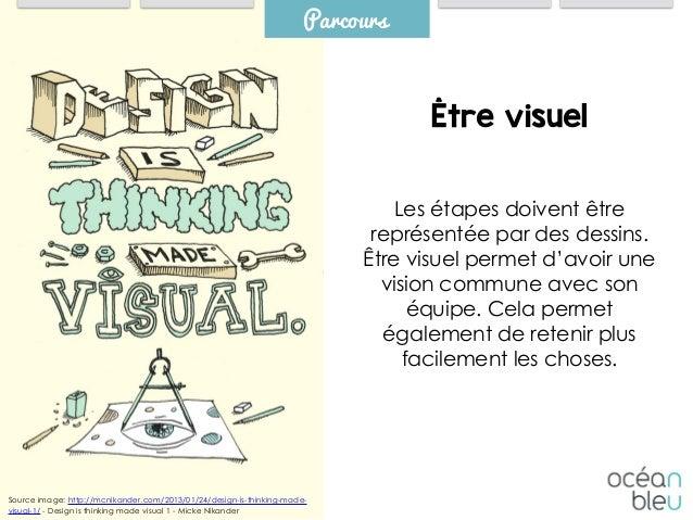 Être visuel Les étapes doivent être représentée par des dessins. Être visuel permet d'avoir une vision commune avec son éq...