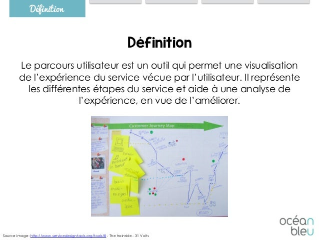 Définition Le parcours utilisateur est un outil qui permet une visualisation de l'expérience du service vécue par l'utilis...