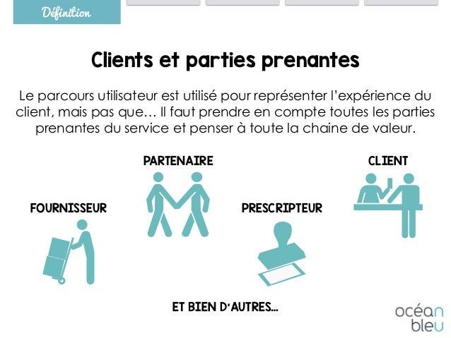 Clients et parties prenantes Le parcours utilisateur est utilisé pour représenter l'expérience du client, mais pas que… Il...