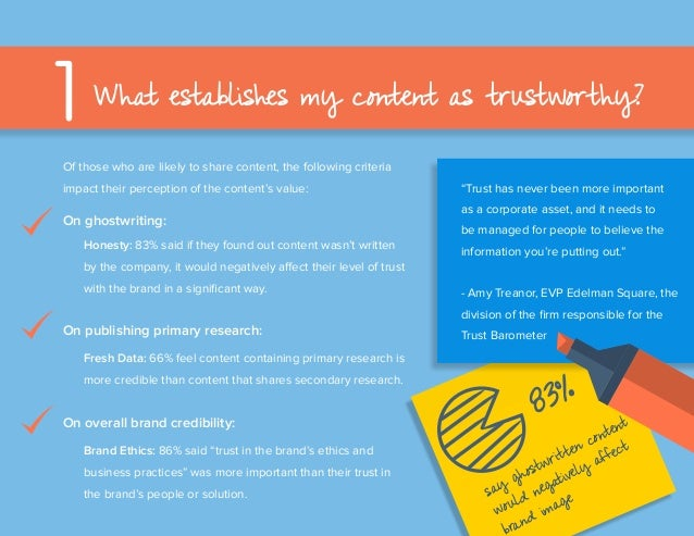 Of those who are likely to share content, the following criteria impact their perception of the content's value: On ghostw...