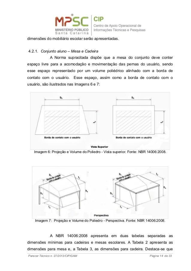 Parecer t cnico for Medidas de mobiliario escolar inicial