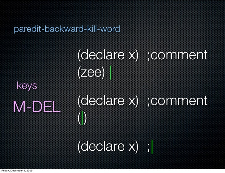 paredit-backward-kill-word                             (declare x) ;comment                            (zee)              ...