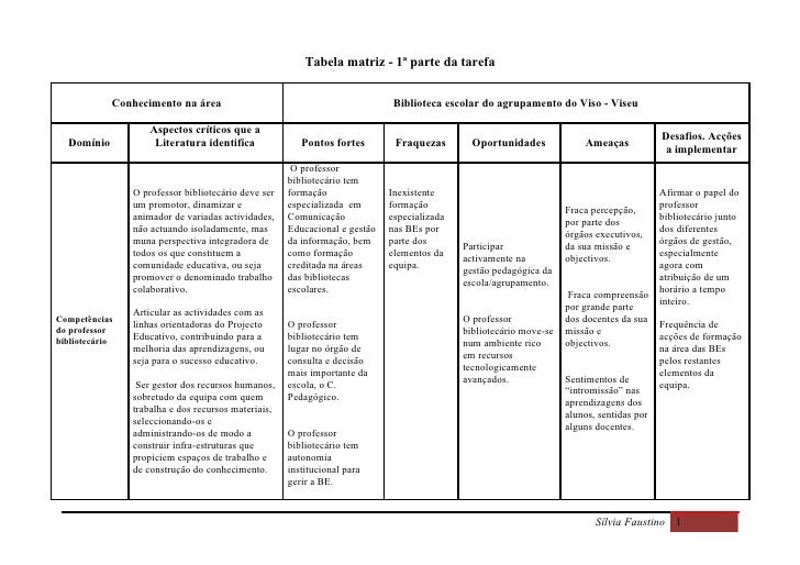 Tabela matriz - 1ª parte da tarefa               Conhecimento na área                                             Bibliote...