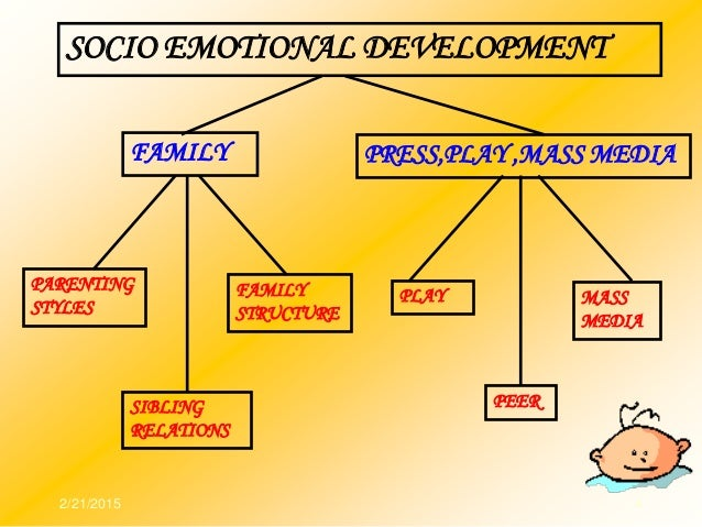 role of family in child development