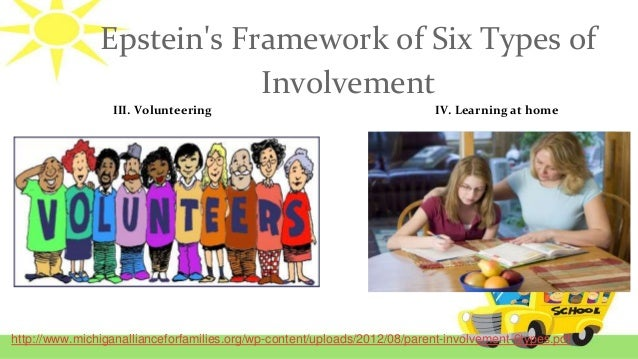 6 types of involvement Six types of involvement joyce l epstein, phd, et al, partnership center for the social organization of schools 3505 north charles street baltimore, md 21218-3843.