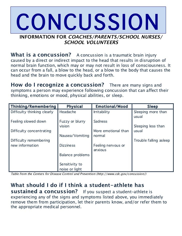 Parent Concussion Form