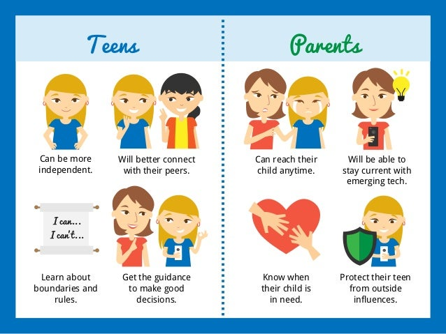 Safety for teens parents — 6