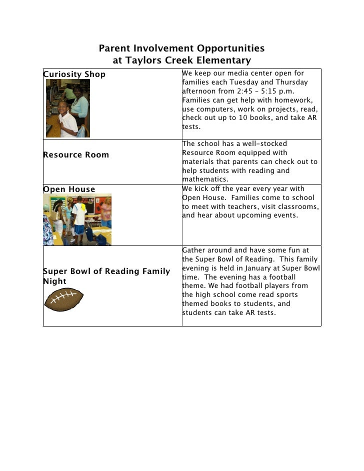 Parent Involvement Opportunities                at Taylors Creek ElementaryCuriosity Shop                 We keep our medi...