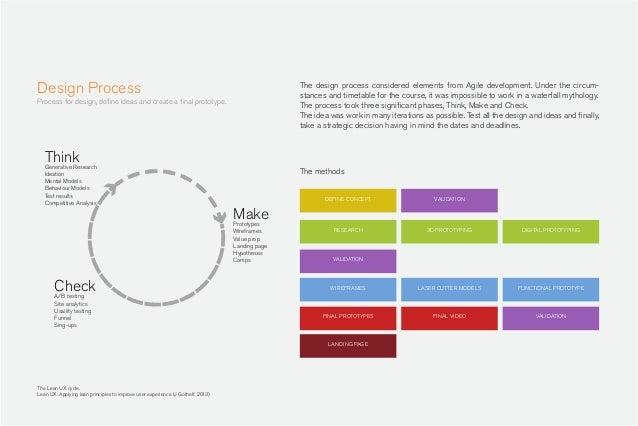 Design Process Process for design, define ideas and create a final prototype. DEFINE CONCEPT RESEARCH 3D PROTOTYPING DIGITAL...