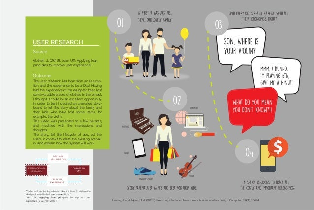 USER RESEARCH Source Outcome Gothelf, J. (2013). Lean UX: Applying lean principles to improve user experience. The user re...