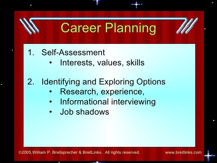 Career Planning <ul><li>1.  Self-Assessment </li></ul><ul><ul><ul><li>Interests, values, skills </li></ul></ul></ul><ul><l...