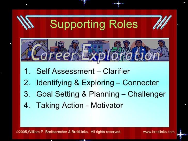 Supporting Roles <ul><li>Self Assessment – Clarifier </li></ul><ul><li>Identifying & Exploring – Connecter </li></ul><ul><...