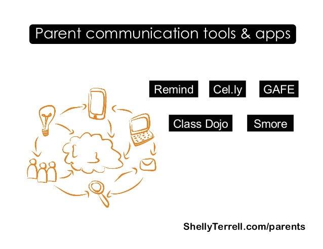 ShellyTerrell.com/parents Parent communication tools & apps Remind Cel.ly Class Dojo GAFE Smore