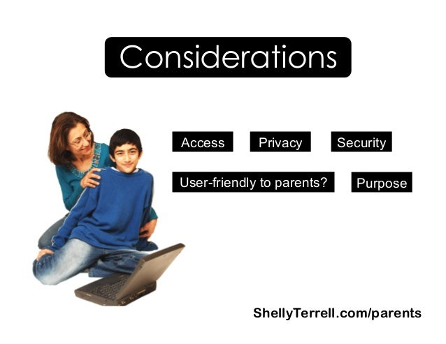 ShellyTerrell.com/parents Considerations Access User-friendly to parents? Privacy Security Purpose